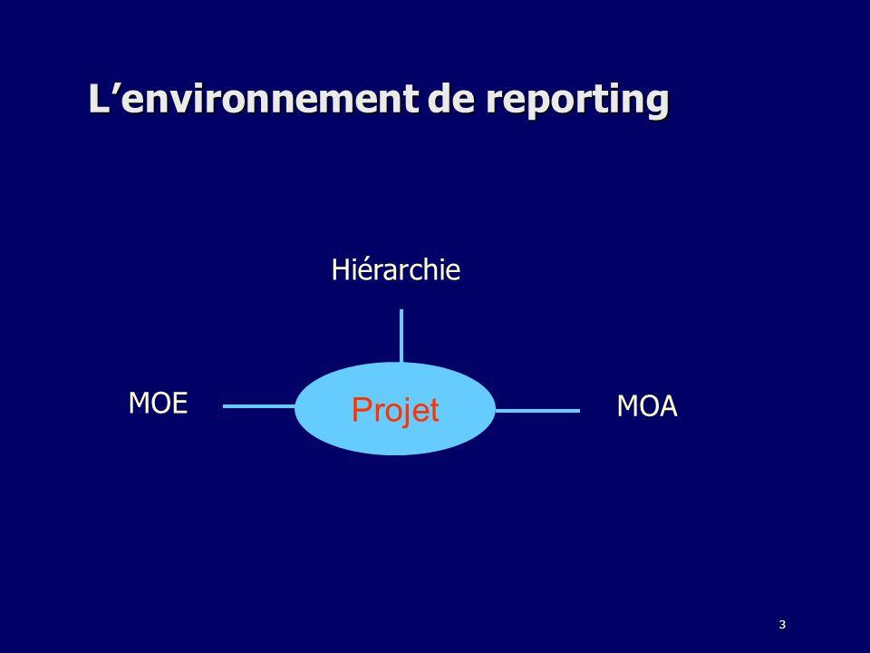 L'environnement de reporting