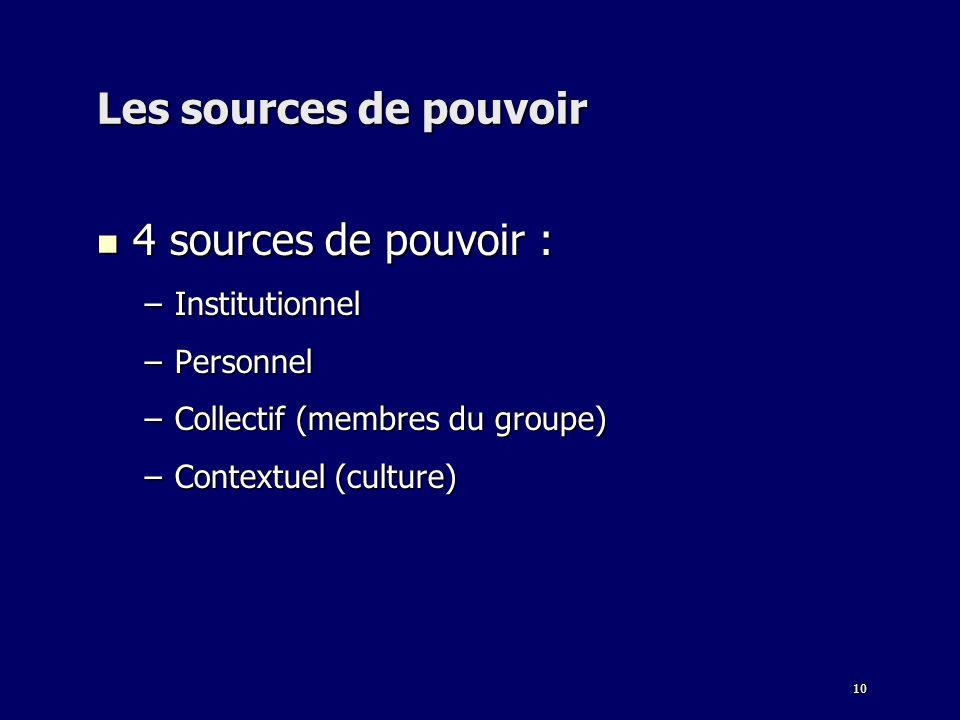 Les sources de pouvoir 4 sources de pouvoir : Institutionnel Personnel