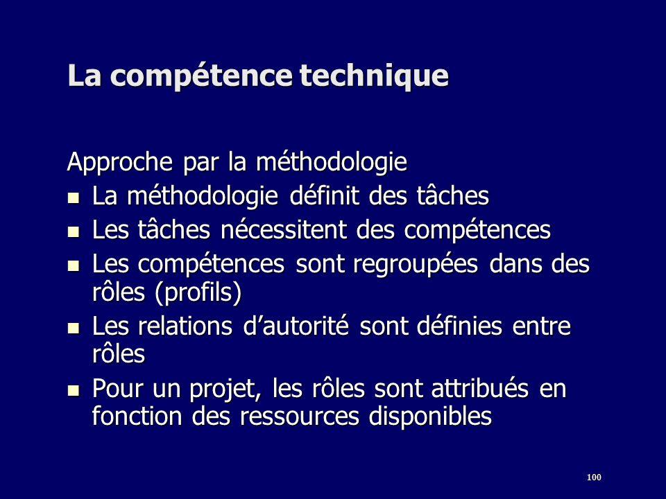 La compétence technique