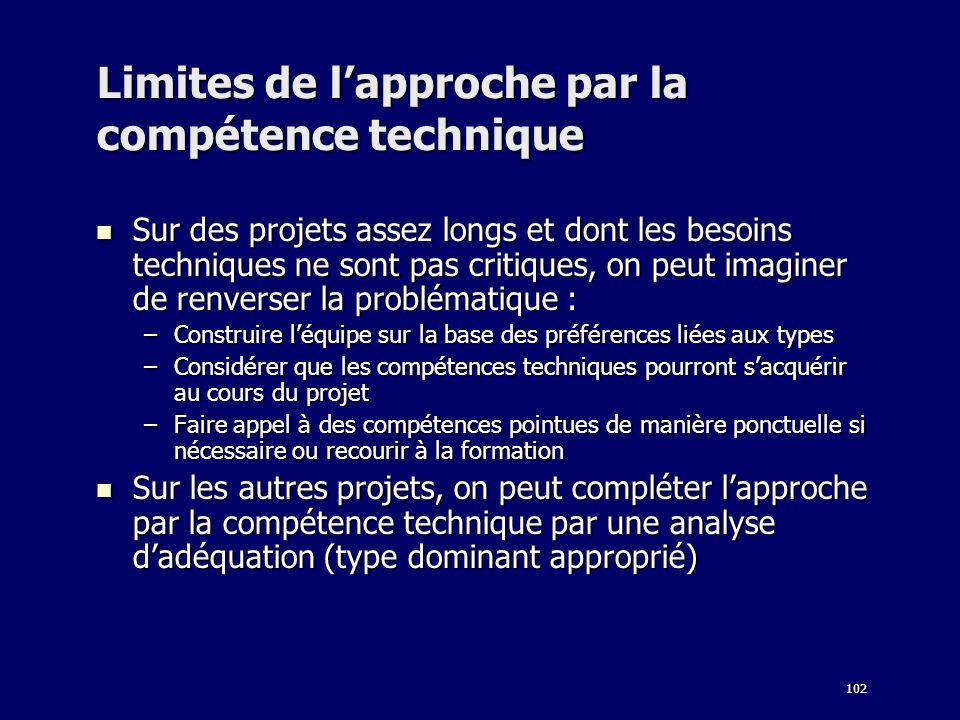 Limites de l'approche par la compétence technique