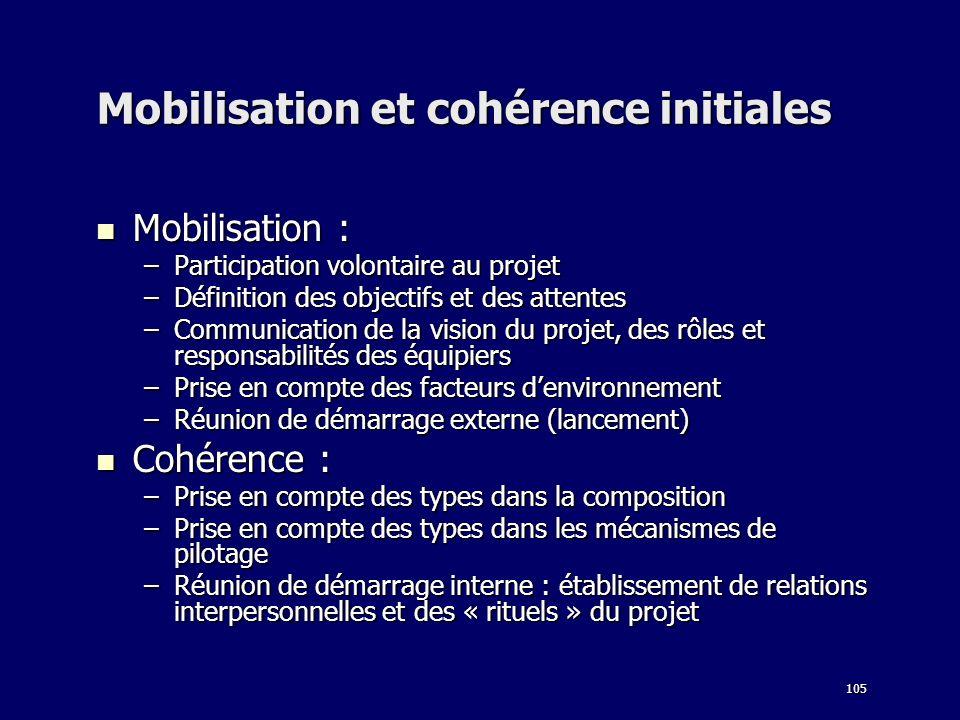 Mobilisation et cohérence initiales