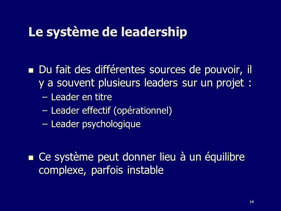 Le système de leadership