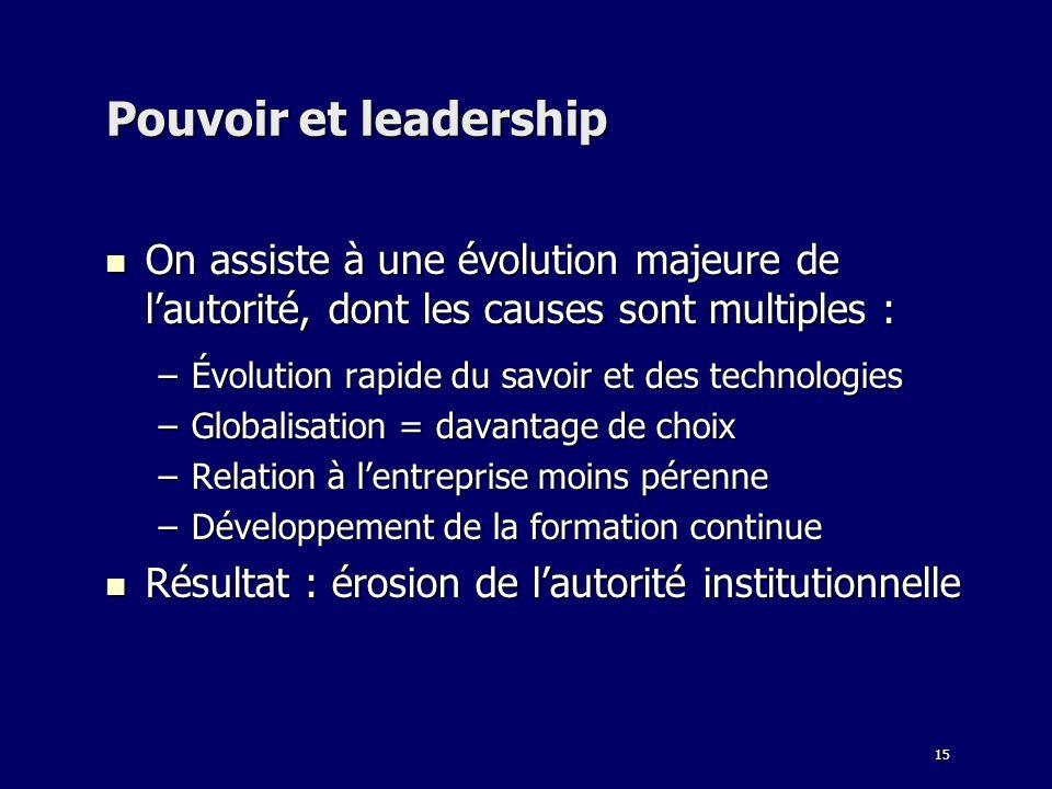 Pouvoir et leadership On assiste à une évolution majeure de l'autorité, dont les causes sont multiples :