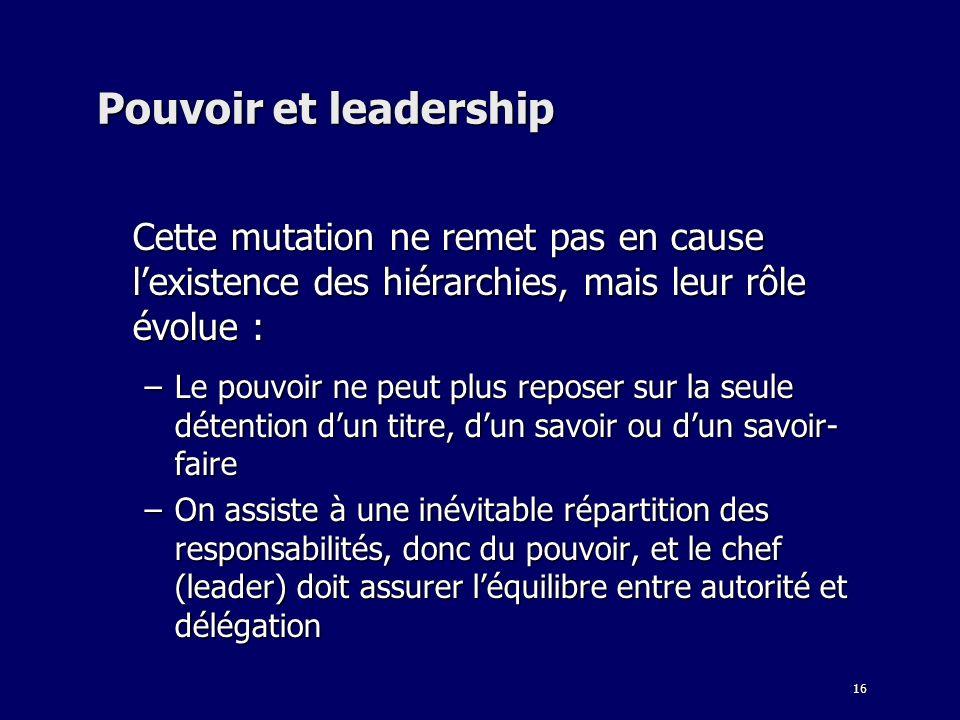 Pouvoir et leadershipCette mutation ne remet pas en cause l'existence des hiérarchies, mais leur rôle évolue :