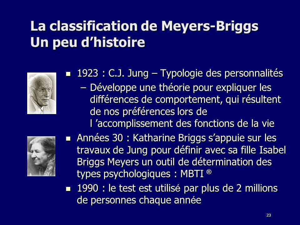 La classification de Meyers-Briggs Un peu d'histoire