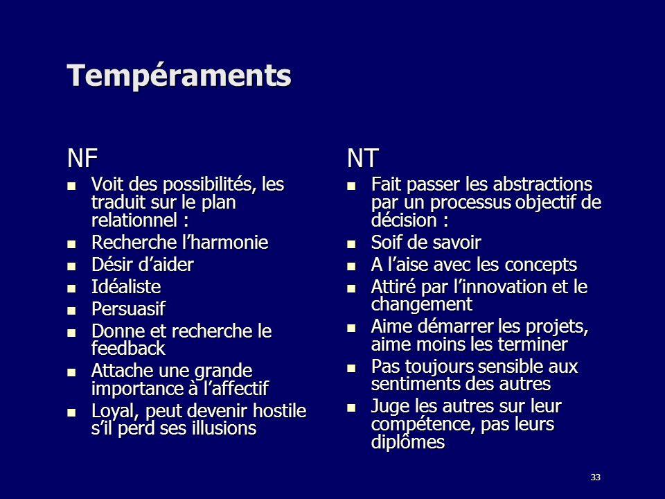 Tempéraments NF. Voit des possibilités, les traduit sur le plan relationnel : Recherche l'harmonie.