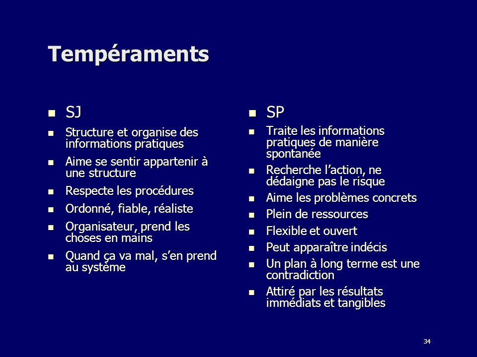 Tempéraments SJ SP Structure et organise des informations pratiques