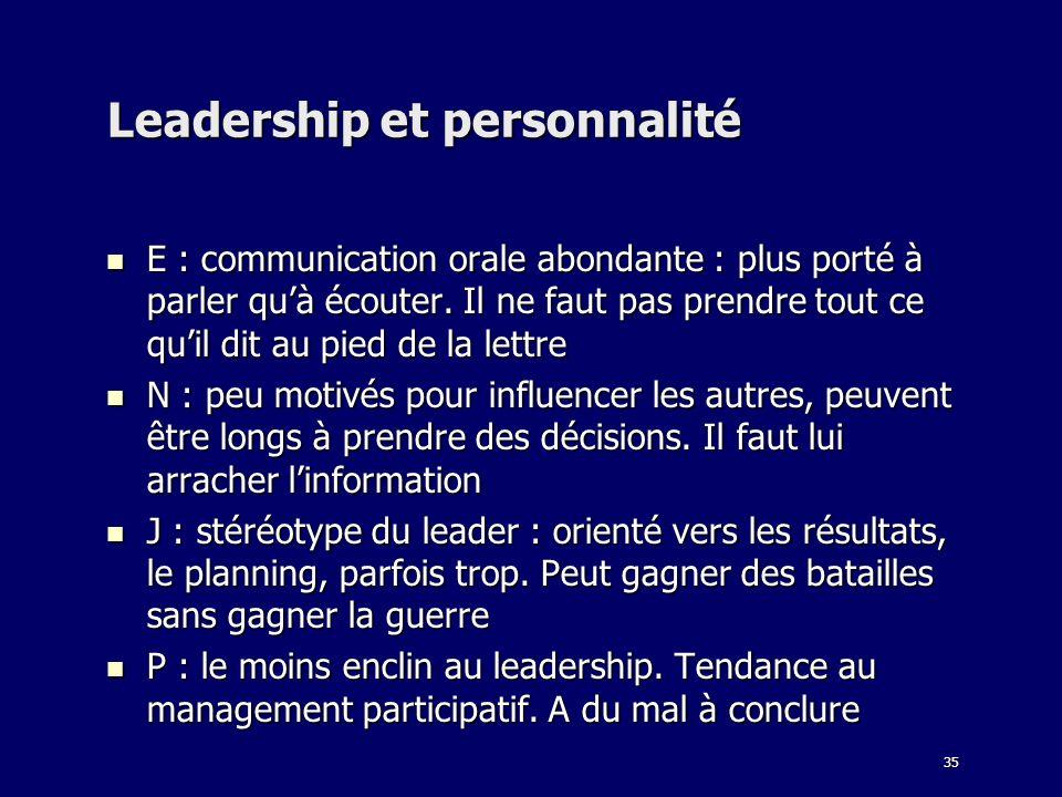 Leadership et personnalité