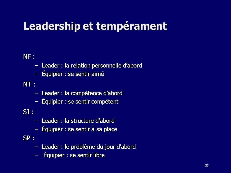 Leadership et tempérament