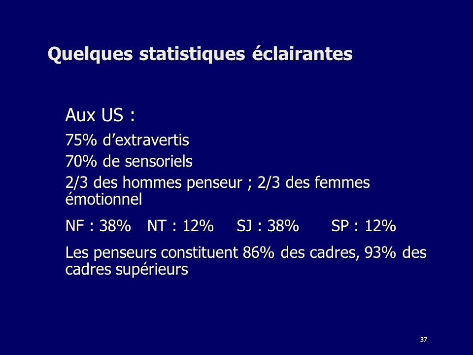 Quelques statistiques éclairantes