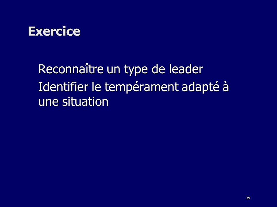 Exercice Reconnaître un type de leader Identifier le tempérament adapté à une situation