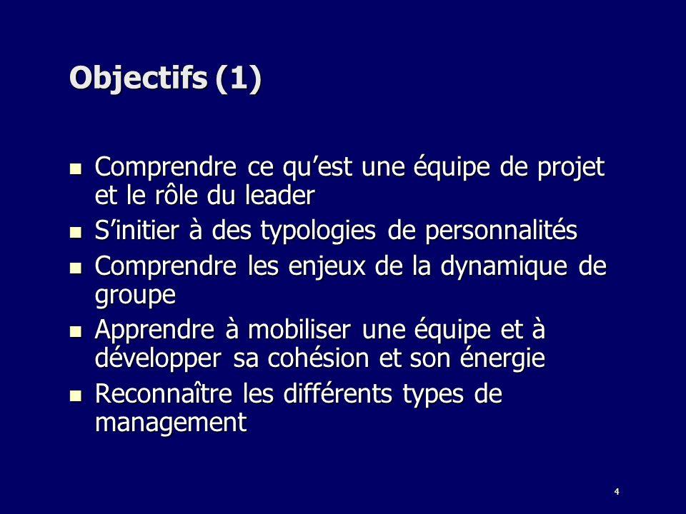 Objectifs (1)Comprendre ce qu'est une équipe de projet et le rôle du leader. S'initier à des typologies de personnalités.