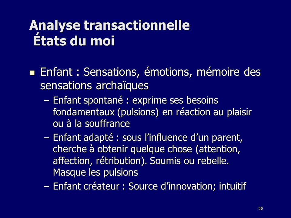 Analyse transactionnelle États du moi