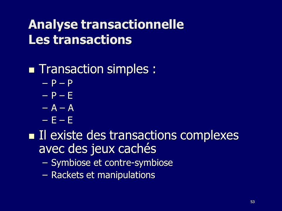 Analyse transactionnelle Les transactions