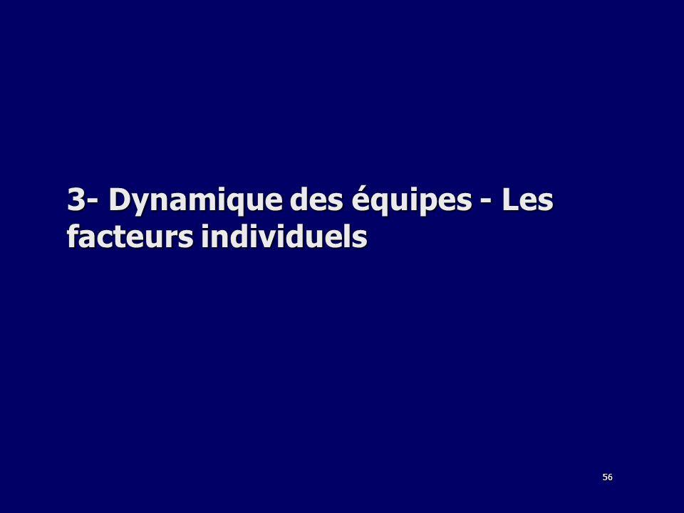 3- Dynamique des équipes - Les facteurs individuels