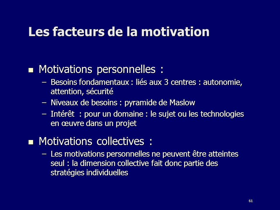 Les facteurs de la motivation