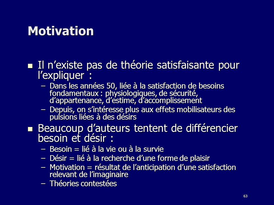 Motivation Il n'existe pas de théorie satisfaisante pour l'expliquer :