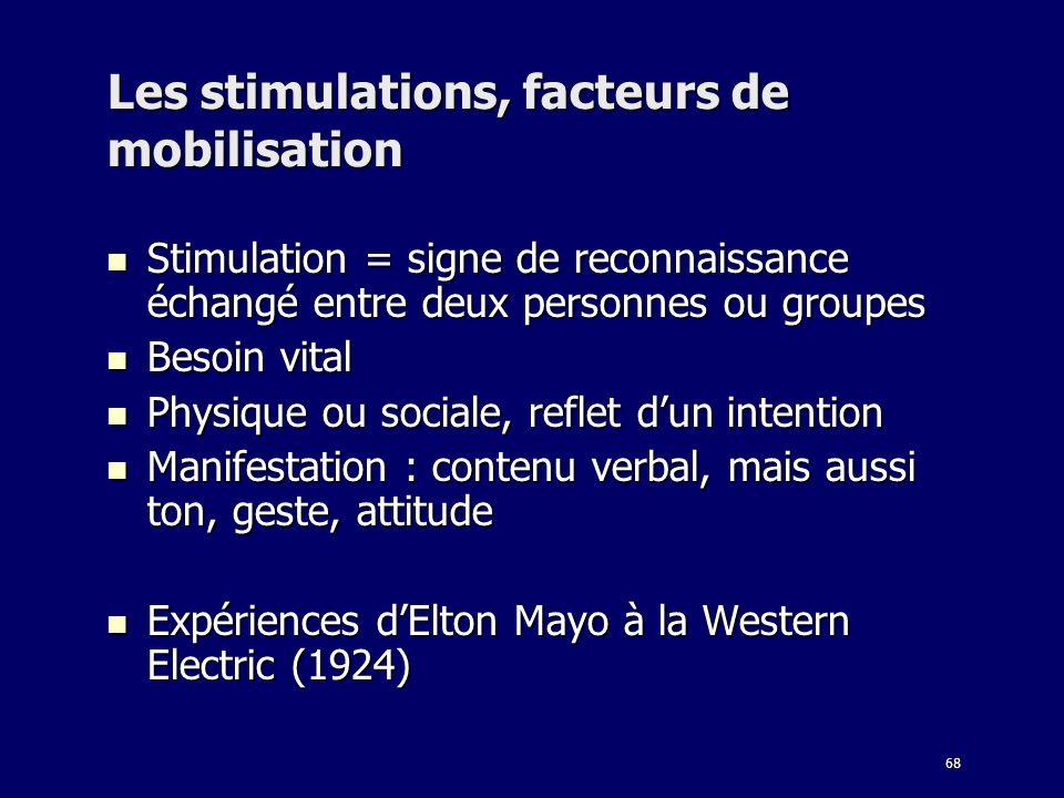 Les stimulations, facteurs de mobilisation