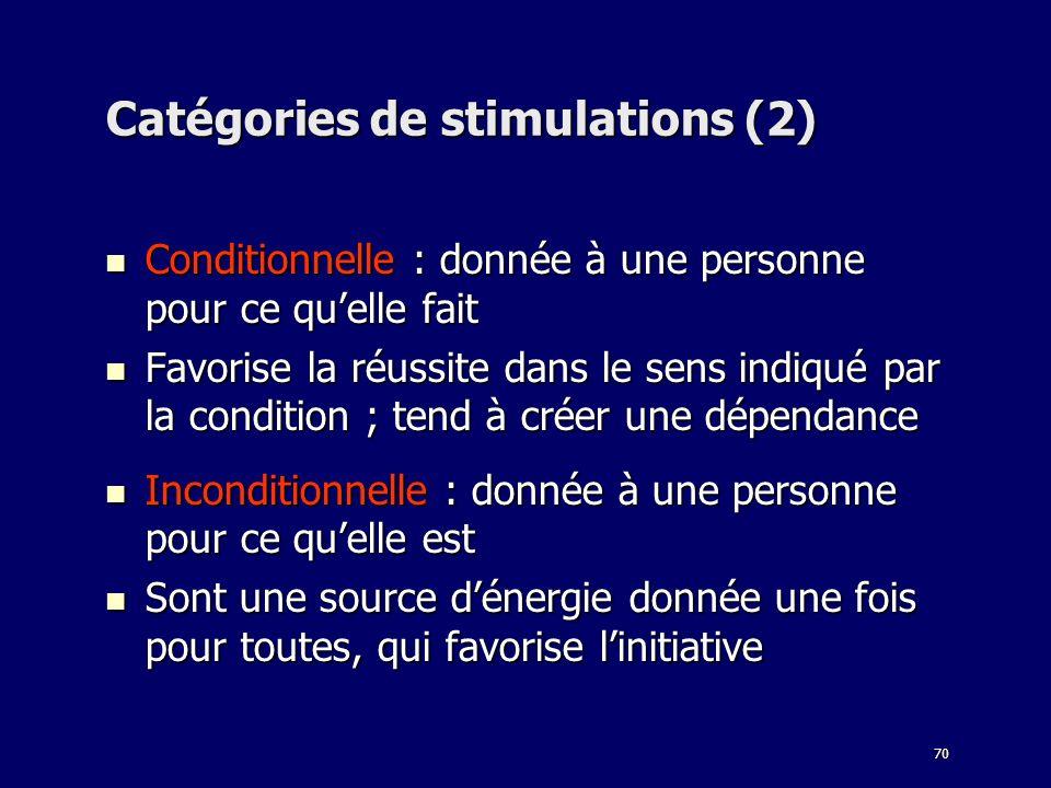 Catégories de stimulations (2)