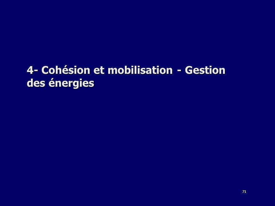 4- Cohésion et mobilisation - Gestion des énergies