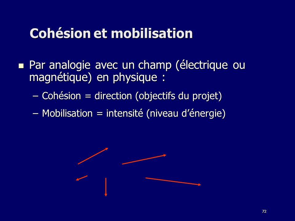 Cohésion et mobilisation