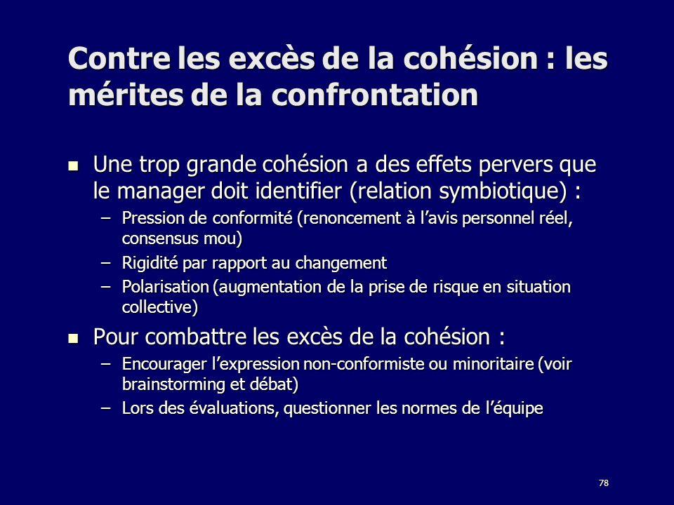 Contre les excès de la cohésion : les mérites de la confrontation