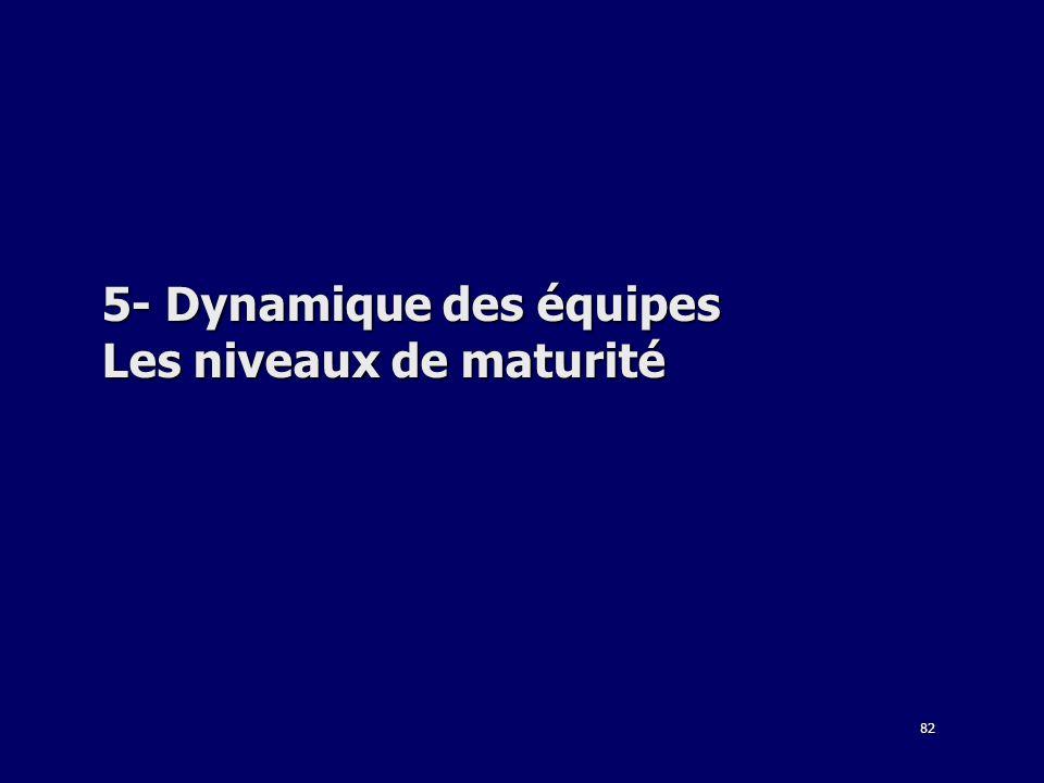 5- Dynamique des équipes Les niveaux de maturité