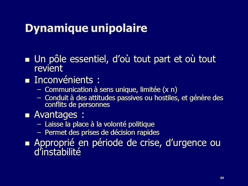 Dynamique unipolaireUn pôle essentiel, d'où tout part et où tout revient. Inconvénients : Communication à sens unique, limitée (x n)