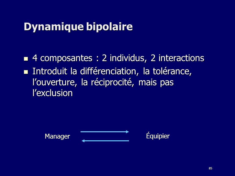 Dynamique bipolaire 4 composantes : 2 individus, 2 interactions