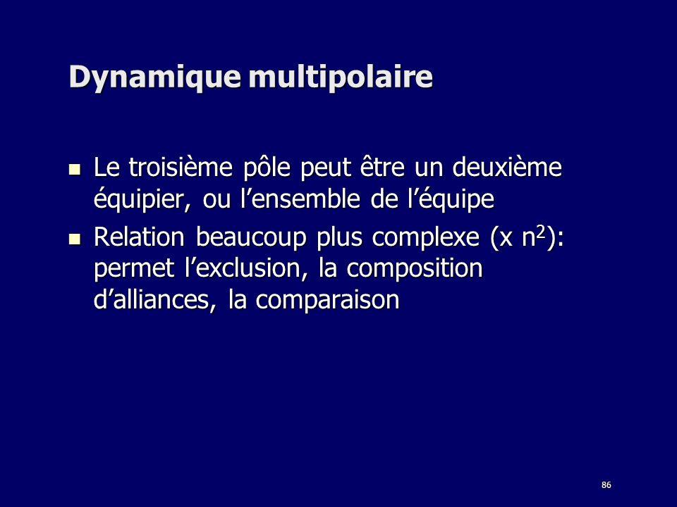 Dynamique multipolaire