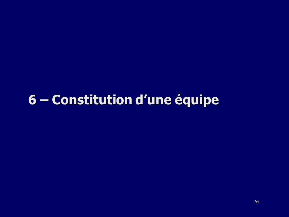 6 – Constitution d'une équipe