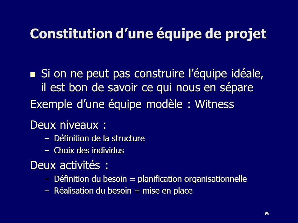 Constitution d'une équipe de projet