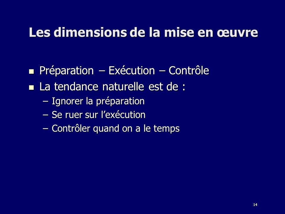 Les dimensions de la mise en œuvre