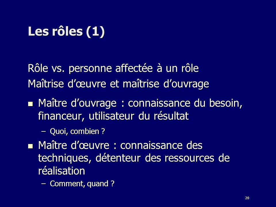 Les rôles (1) Rôle vs. personne affectée à un rôle