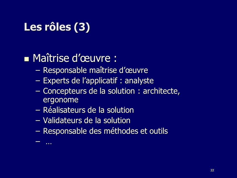 Les rôles (3) Maîtrise d'œuvre : Responsable maîtrise d'œuvre