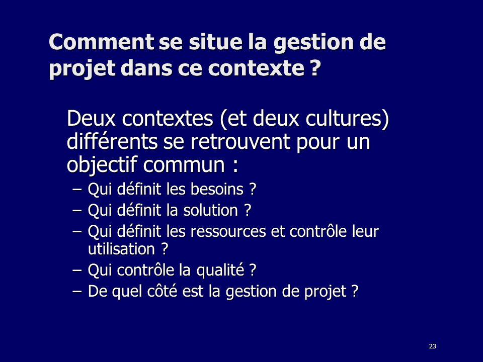 Comment se situe la gestion de projet dans ce contexte