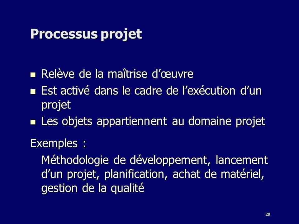 Processus projet Relève de la maîtrise d'œuvre