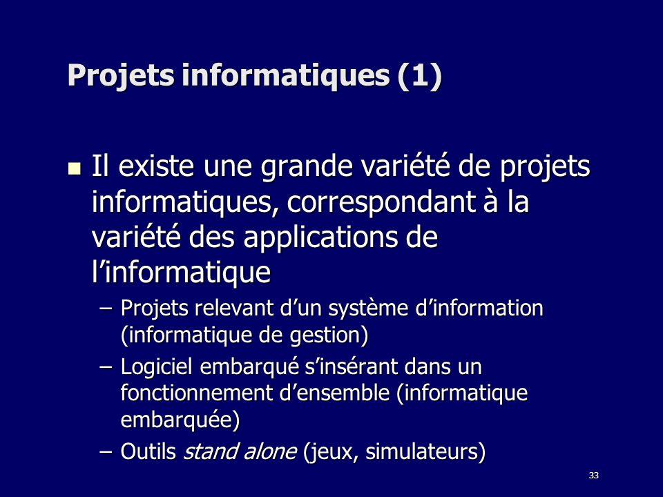 Projets informatiques (1)
