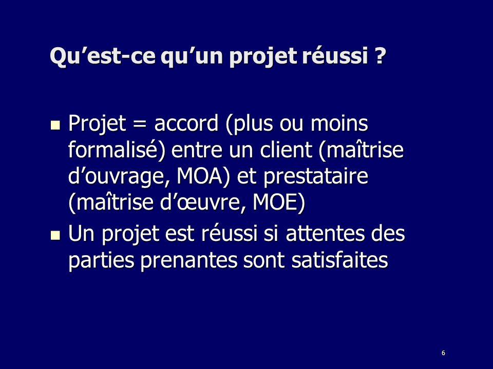 Gestion De Projet 1 Introduction Ppt Telecharger