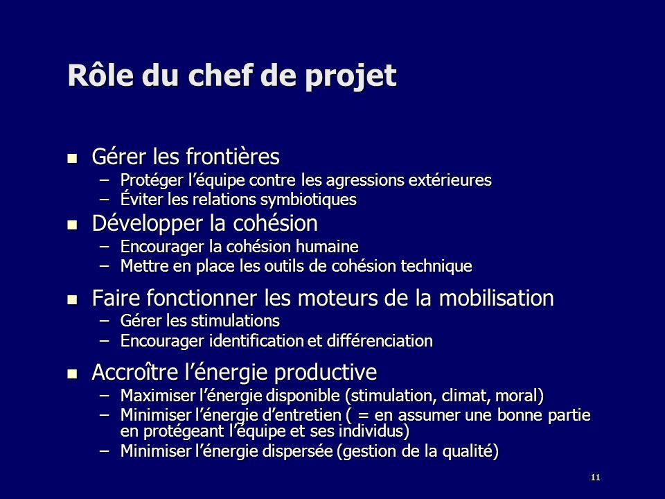 Rôle du chef de projet Gérer les frontières Développer la cohésion