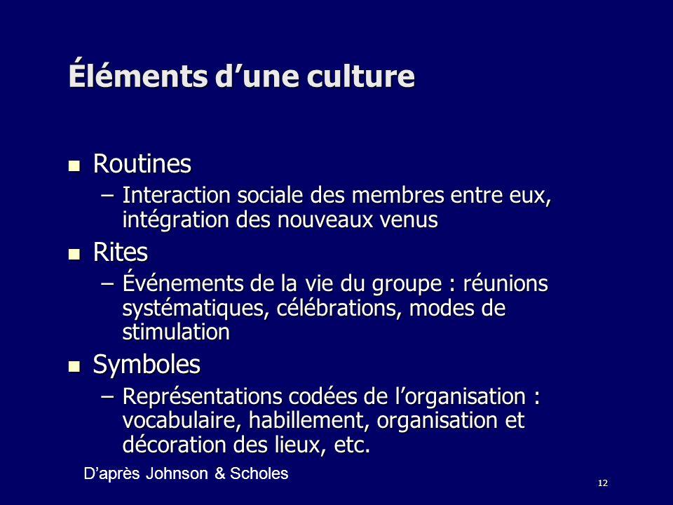 Éléments d'une culture