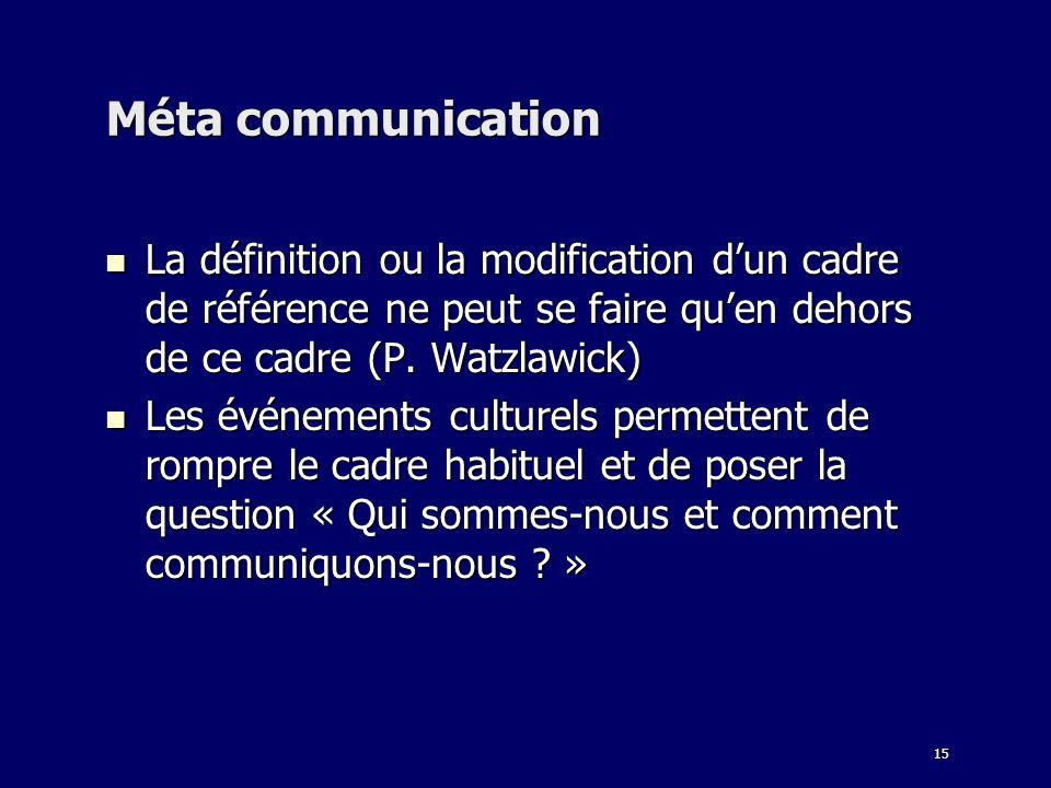 Méta communication La définition ou la modification d'un cadre de référence ne peut se faire qu'en dehors de ce cadre (P. Watzlawick)