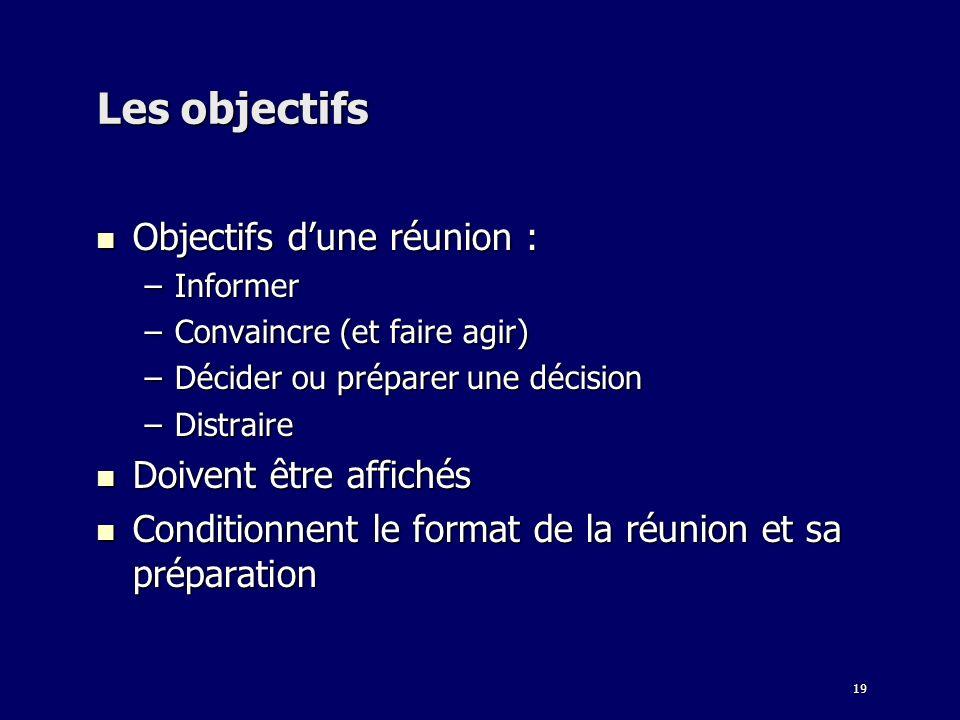 Les objectifs Objectifs d'une réunion : Doivent être affichés
