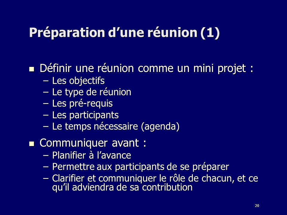 Préparation d'une réunion (1)