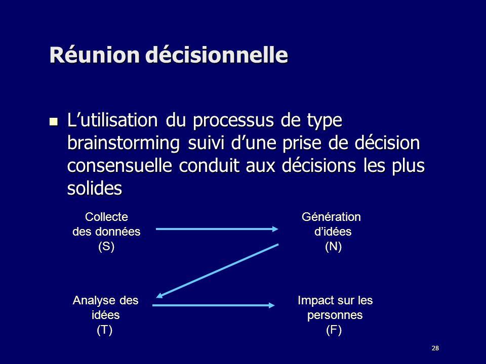 Réunion décisionnelle