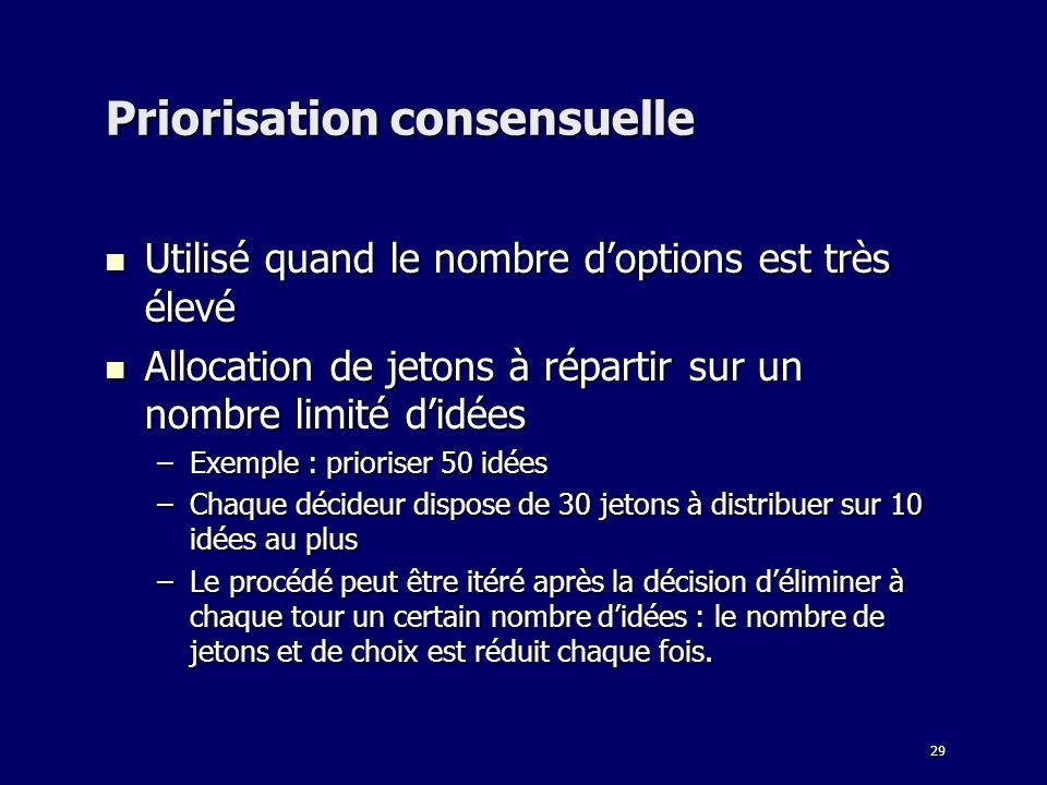 Priorisation consensuelle