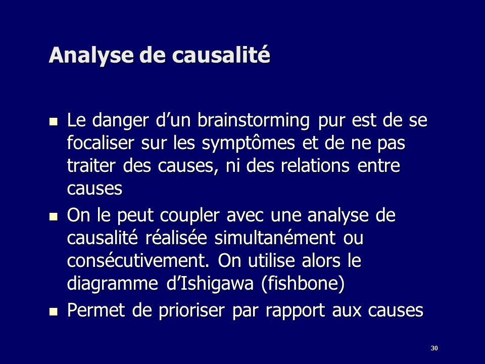 Analyse de causalité