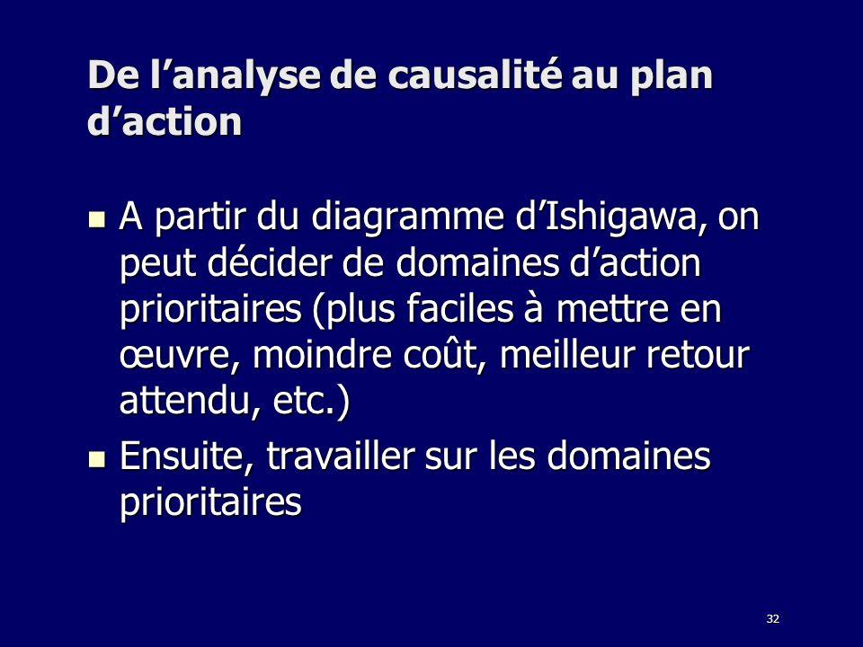 De l'analyse de causalité au plan d'action