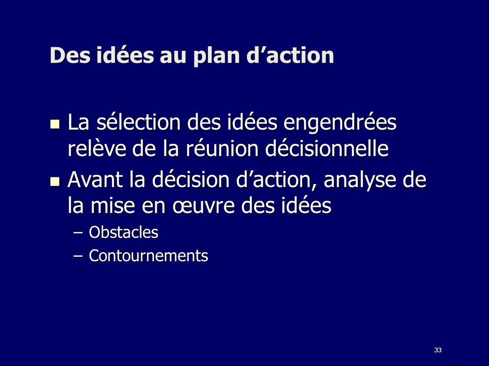Des idées au plan d'action