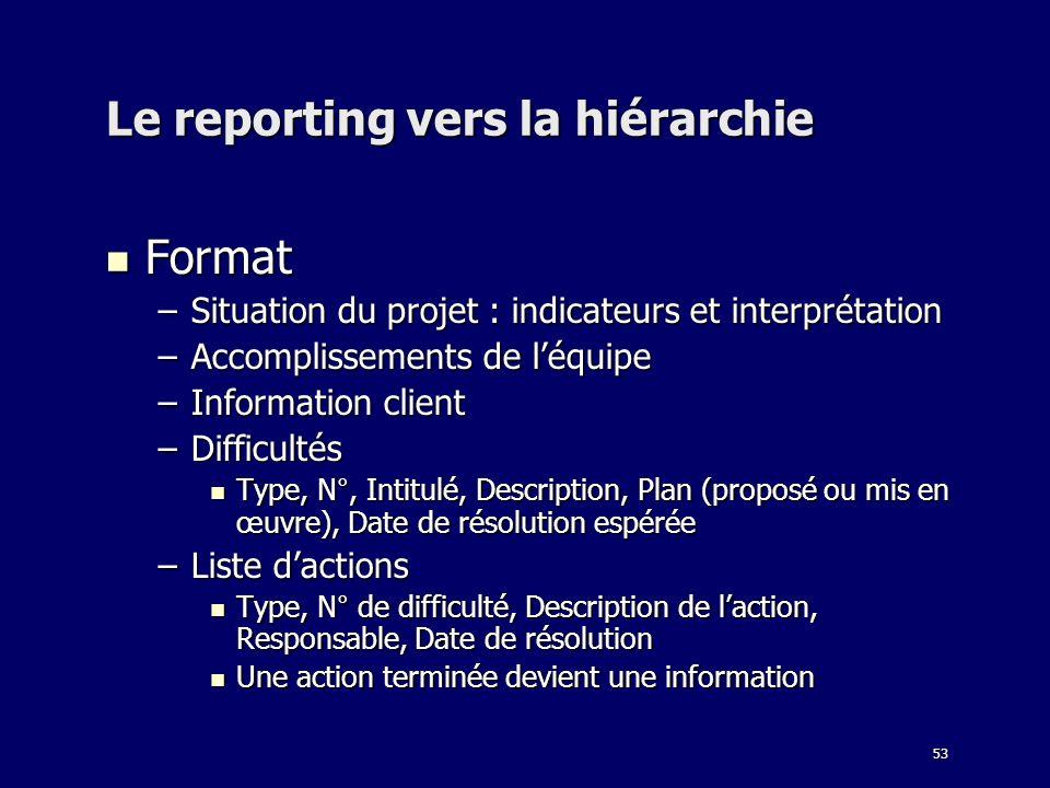 Le reporting vers la hiérarchie